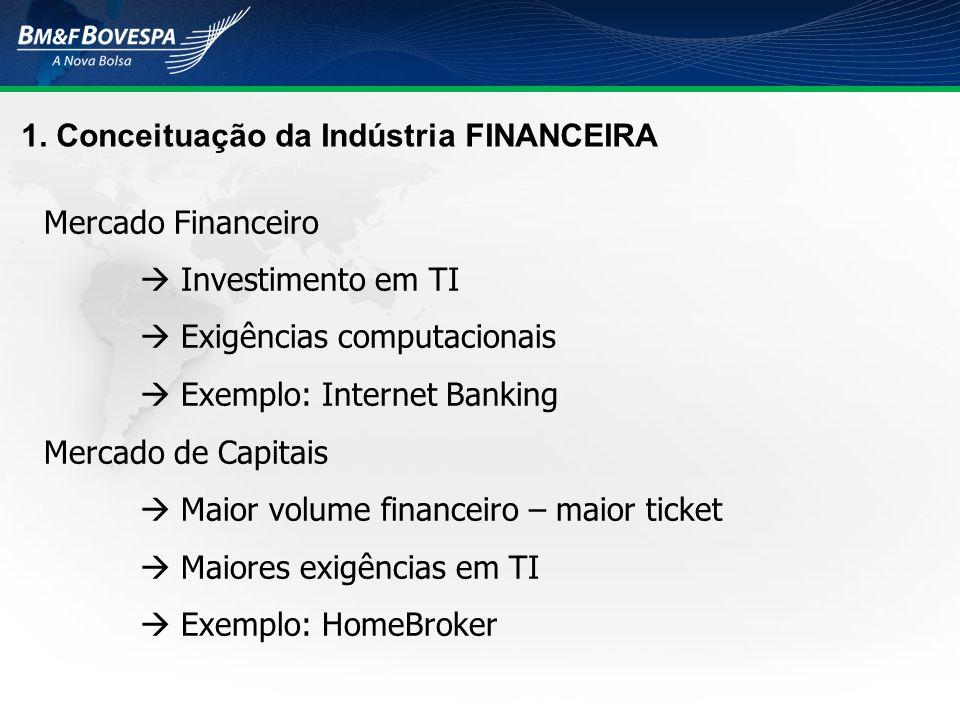 1. Conceituação da Indústria FINANCEIRA