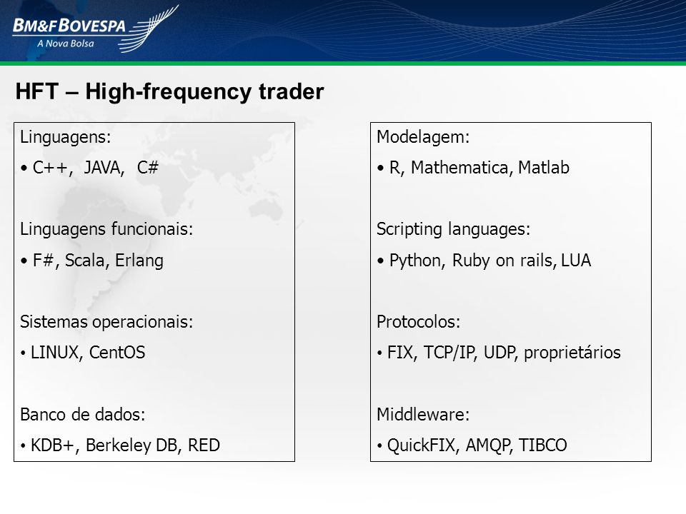 HFT – High-frequency trader