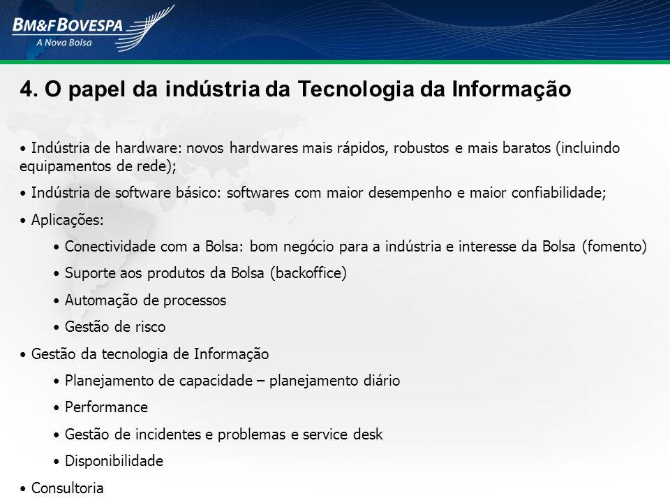 4. O papel da indústria da Tecnologia da Informação