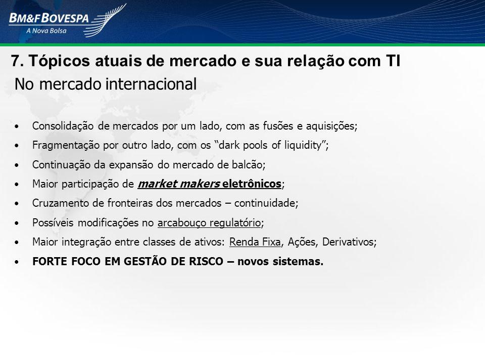 7. Tópicos atuais de mercado e sua relação com TI