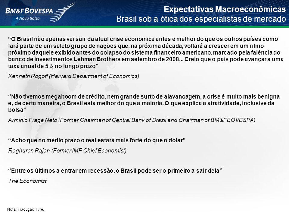 Expectativas Macroeconômicas