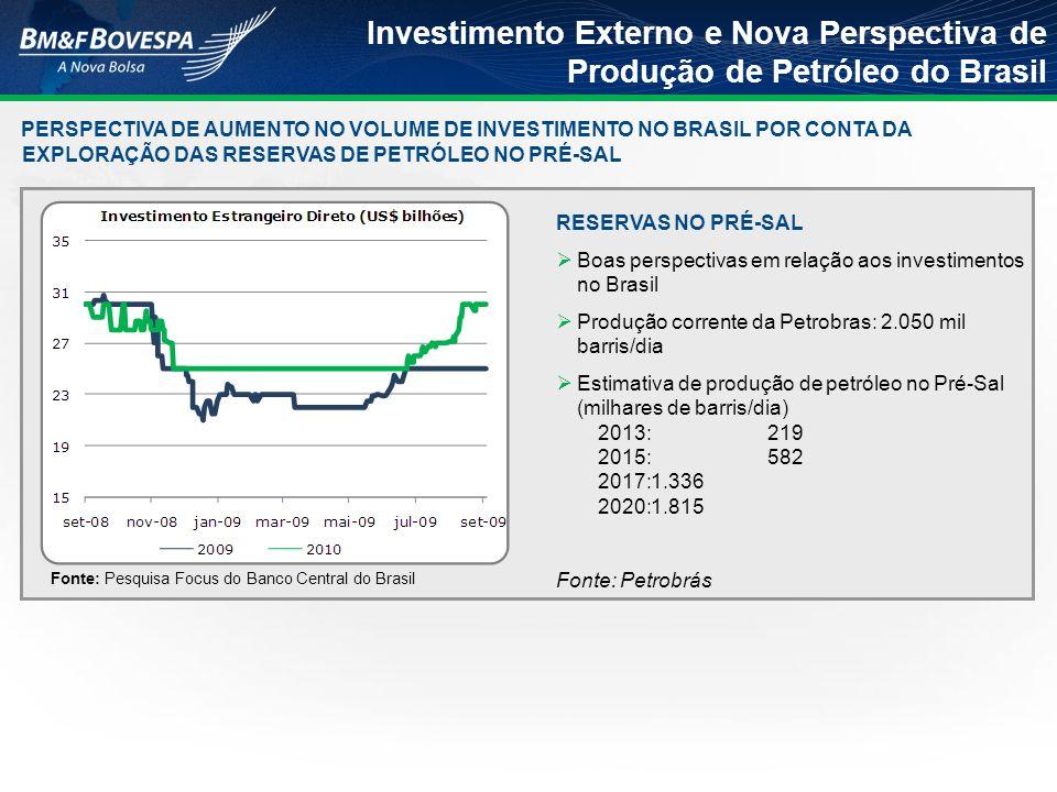 Investimento Externo e Nova Perspectiva de Produção de Petróleo do Brasil