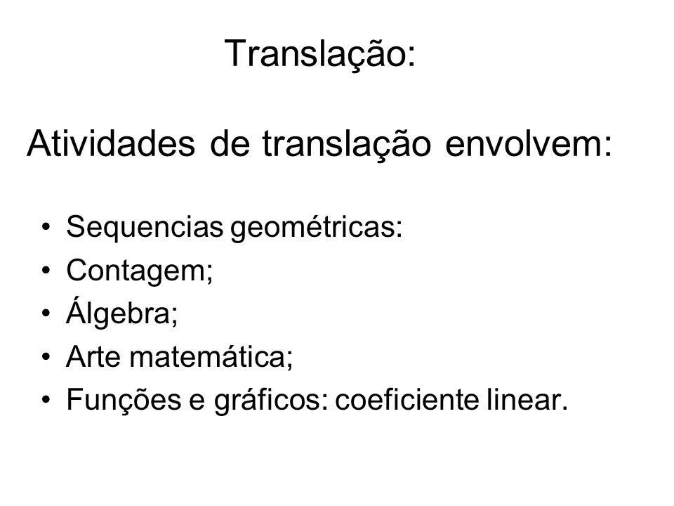 Translação: Atividades de translação envolvem: