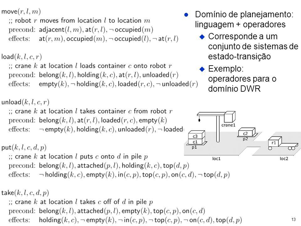 Domínio de planejamento: linguagem + operadores
