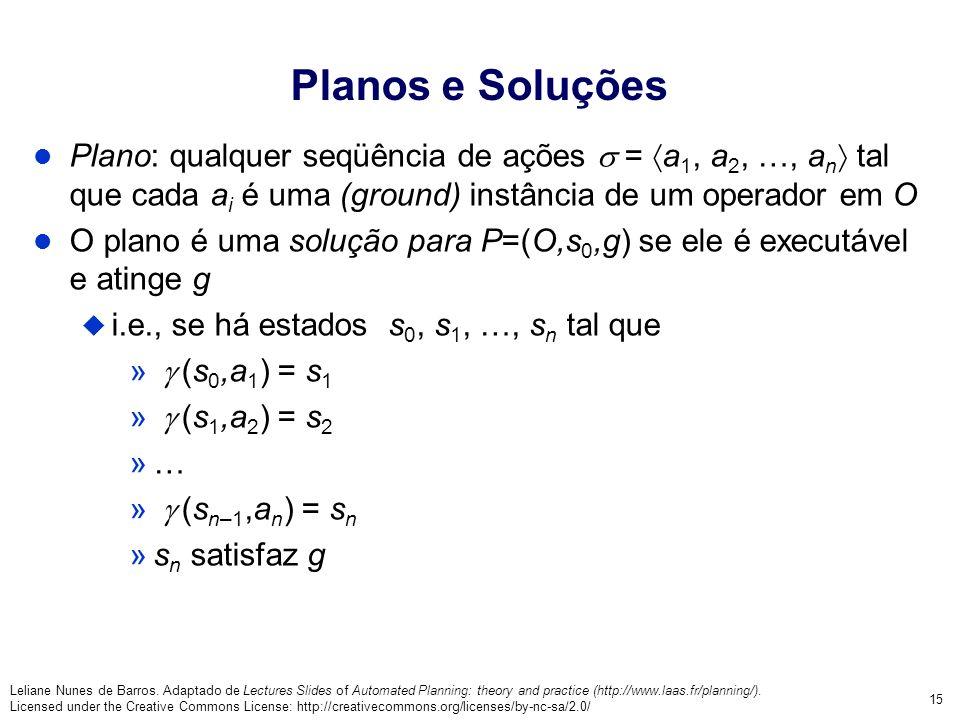 Planos e Soluções Plano: qualquer seqüência de ações  = a1, a2, …, an tal que cada ai é uma (ground) instância de um operador em O.