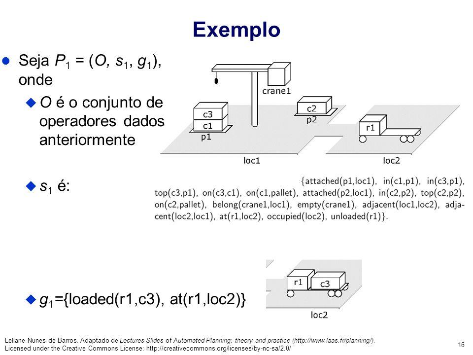 Exemplo Seja P1 = (O, s1, g1), onde