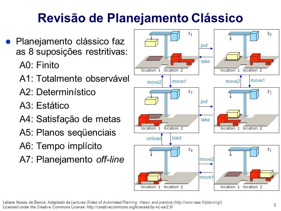 Revisão de Planejamento Clássico