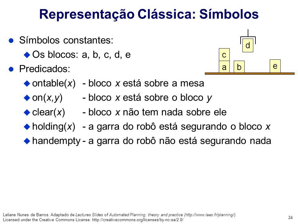 Representação Clássica: Símbolos