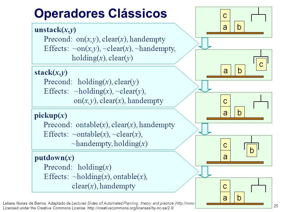 Operadores Clássicos c a b unstack(x,y)