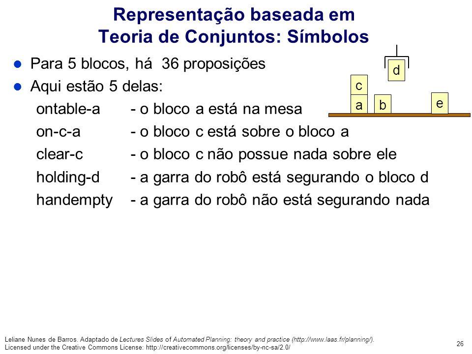 Representação baseada em Teoria de Conjuntos: Símbolos