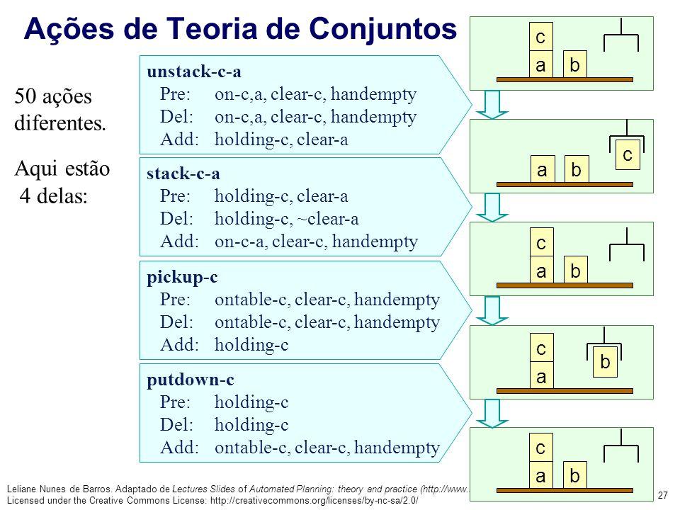 Ações de Teoria de Conjuntos