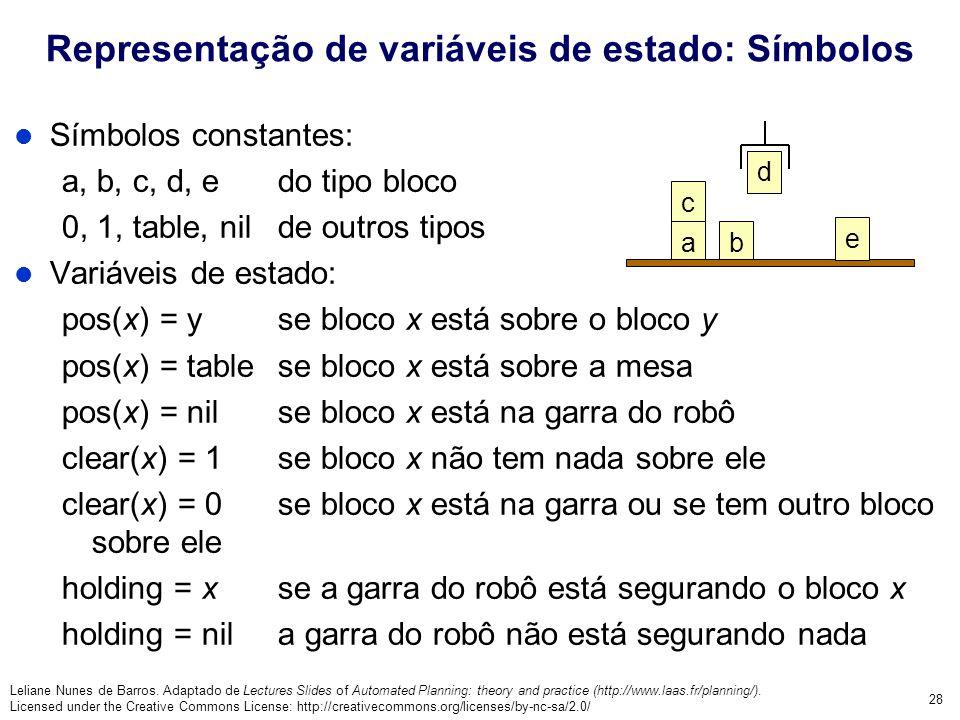 Representação de variáveis de estado: Símbolos