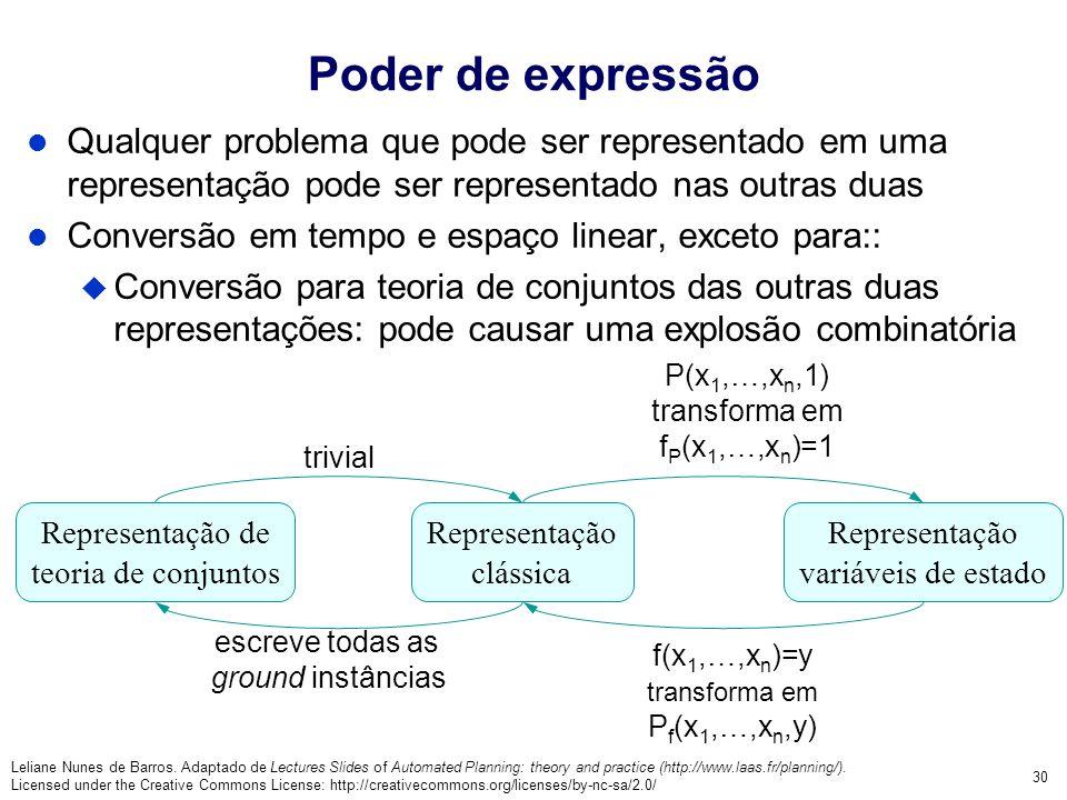 Poder de expressão Qualquer problema que pode ser representado em uma representação pode ser representado nas outras duas.