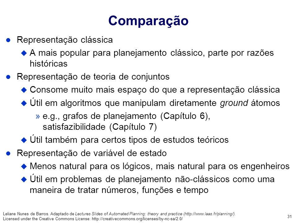Comparação Representação clássica