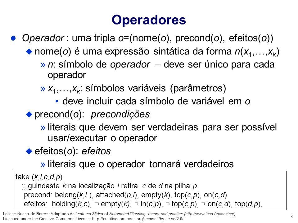 Operadores Operador : uma tripla o=(nome(o), precond(o), efeitos(o))