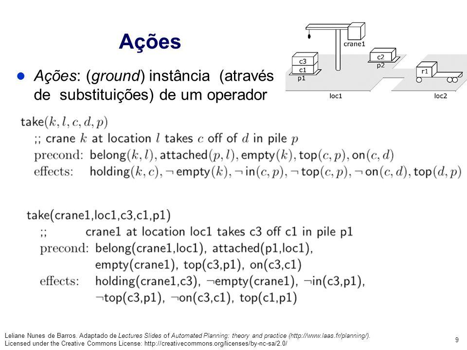 Ações Ações: (ground) instância (através de substituições) de um operador