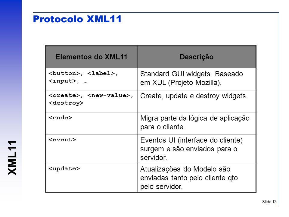 Protocolo XML11 Elementos do XML11 Descrição