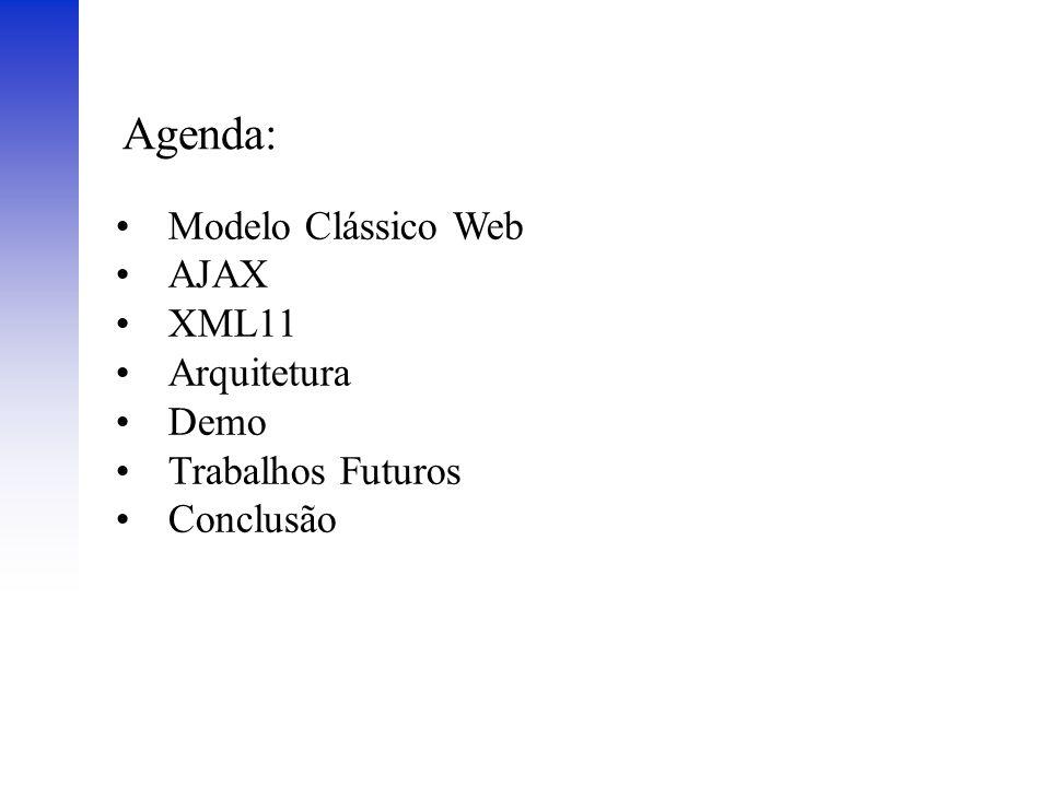 Agenda: Modelo Clássico Web AJAX XML11 Arquitetura Demo