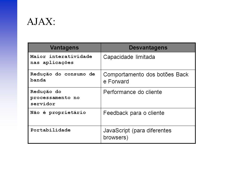 AJAX: Vantagens Desvantagens Capacidade limitada