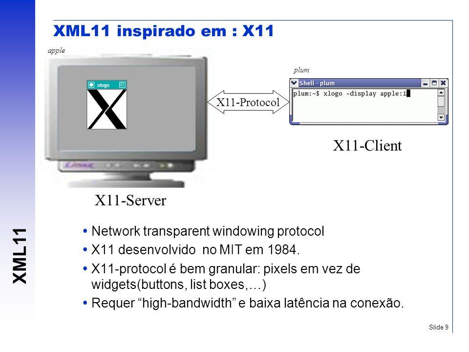 XML11 inspirado em : X11 X11-Client X11-Server