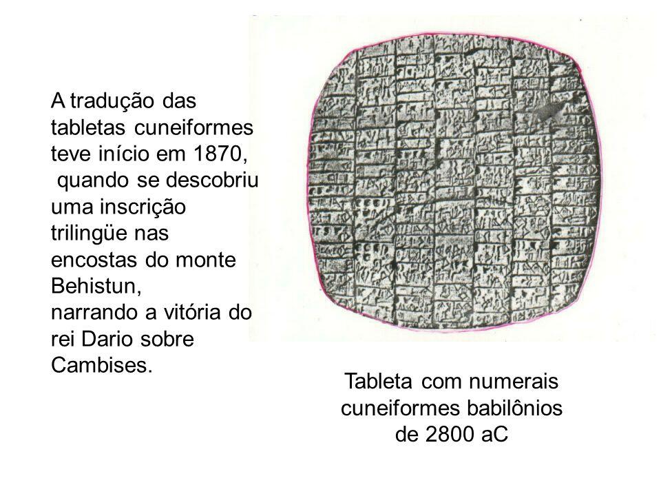 Tableta com numerais cuneiformes babilônios