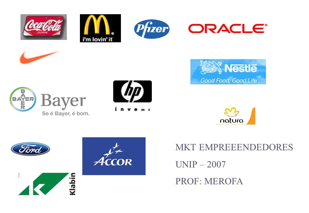 MKT EMPREEENDEDORES UNIP – 2007 PROF: MEROFA