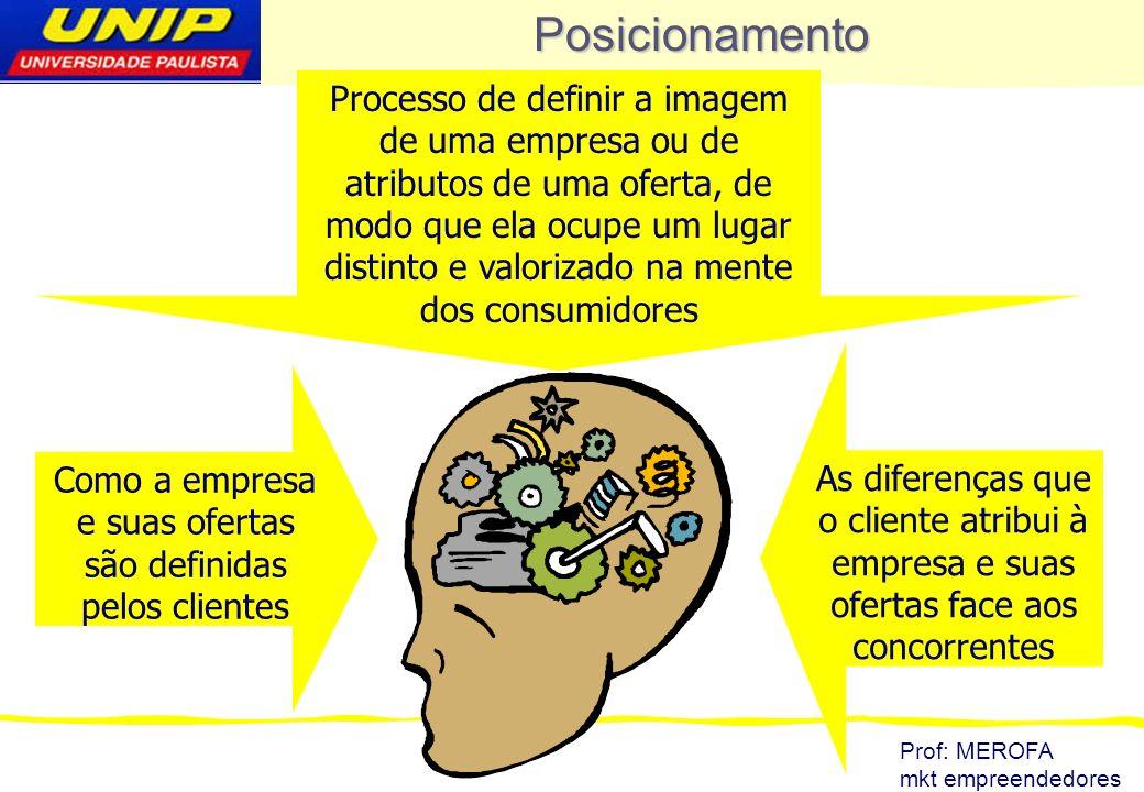 Como a empresa e suas ofertas são definidas pelos clientes