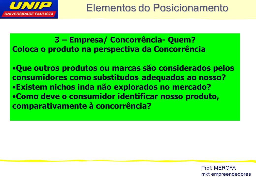 3 – Empresa/ Concorrência- Quem