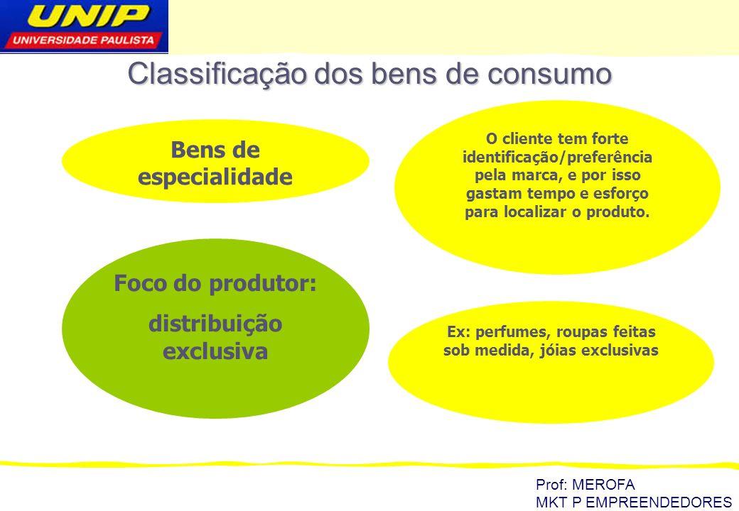Classificação dos bens de consumo