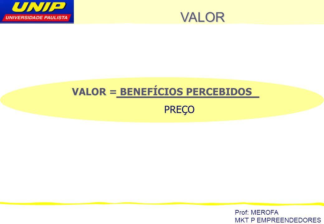 VALOR = BENEFÍCIOS PERCEBIDOS