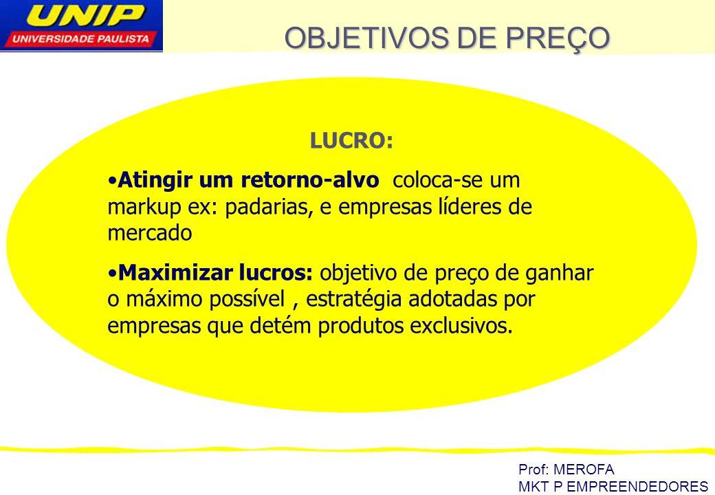 OBJETIVOS DE PREÇO LUCRO: