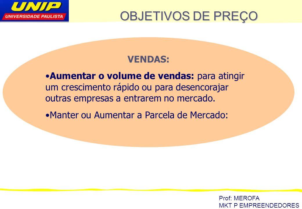 OBJETIVOS DE PREÇO VENDAS: