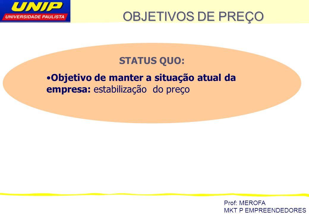 OBJETIVOS DE PREÇO STATUS QUO: