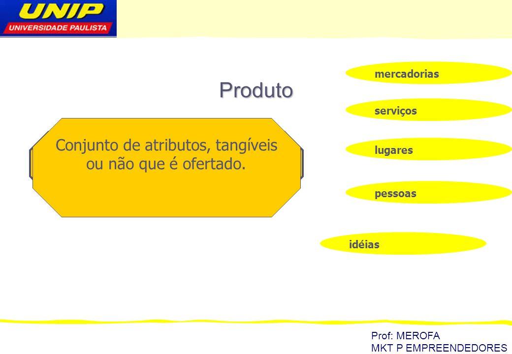 Conjunto de atributos, tangíveis ou não que é ofertado.