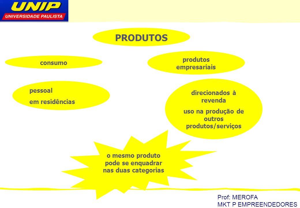 PRODUTOS produtos empresariais consumo direcionados à revenda