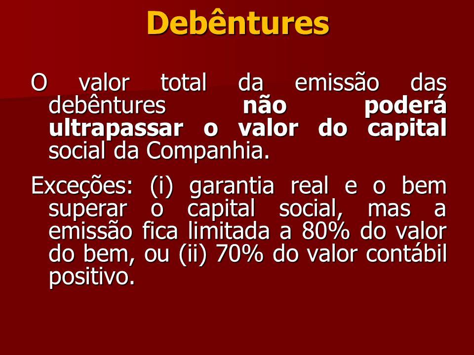 Debêntures O valor total da emissão das debêntures não poderá ultrapassar o valor do capital social da Companhia.