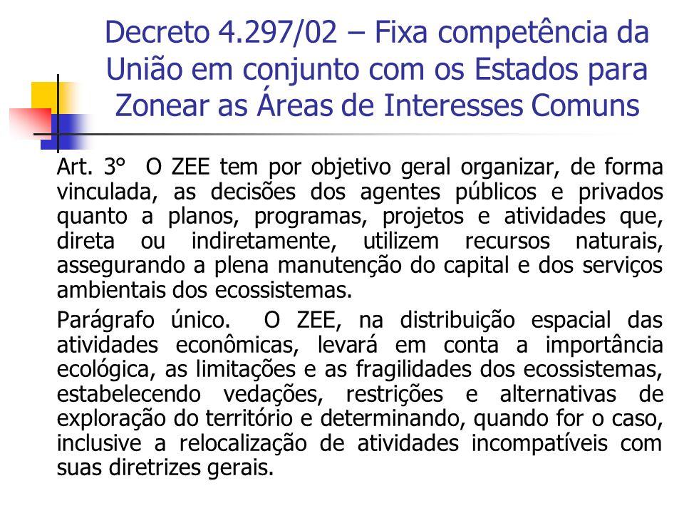 Decreto 4.297/02 – Fixa competência da União em conjunto com os Estados para Zonear as Áreas de Interesses Comuns