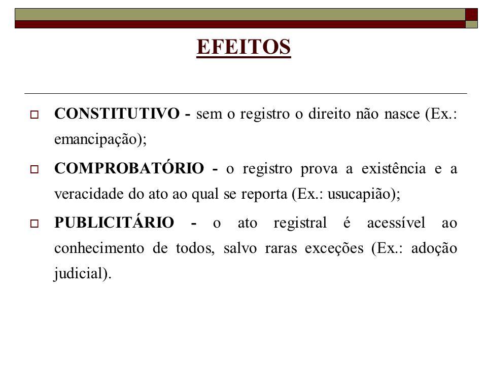EFEITOS CONSTITUTIVO - sem o registro o direito não nasce (Ex.: emancipação);