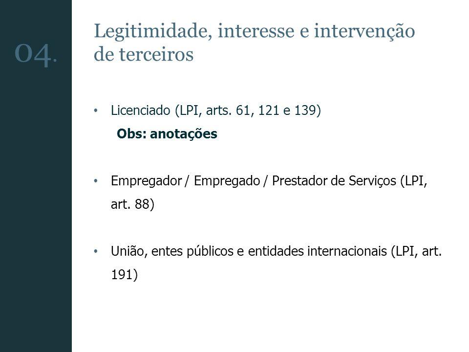 04. Legitimidade, interesse e intervenção de terceiros