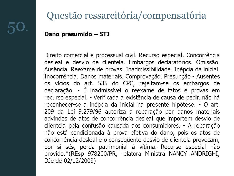 50. Questão ressarcitória/compensatória Dano presumido – STJ