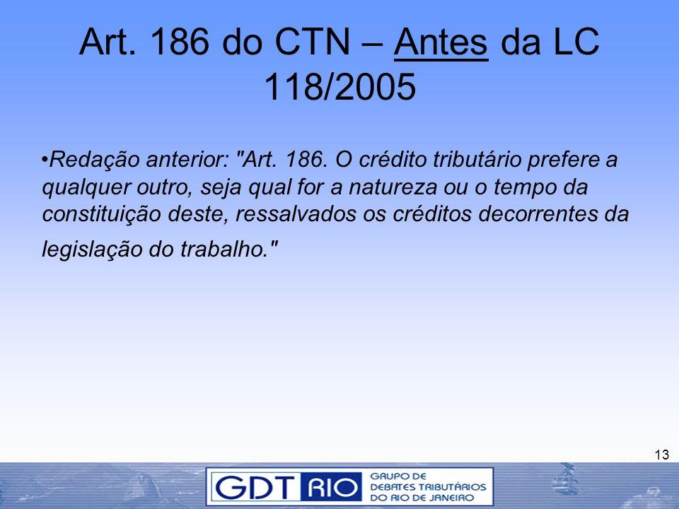 Art. 186 do CTN – Antes da LC 118/2005