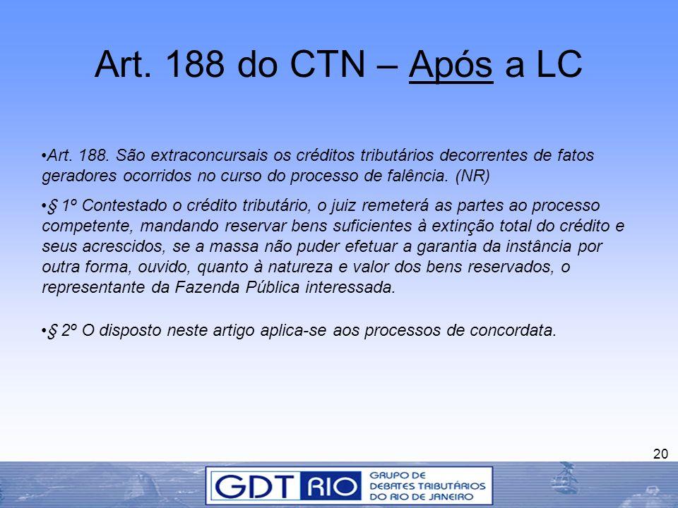 Art. 188 do CTN – Após a LC