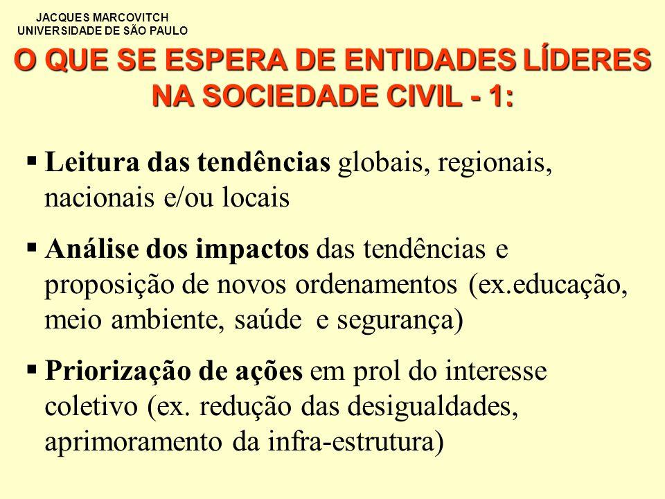 O QUE SE ESPERA DE ENTIDADES LÍDERES NA SOCIEDADE CIVIL - 1: