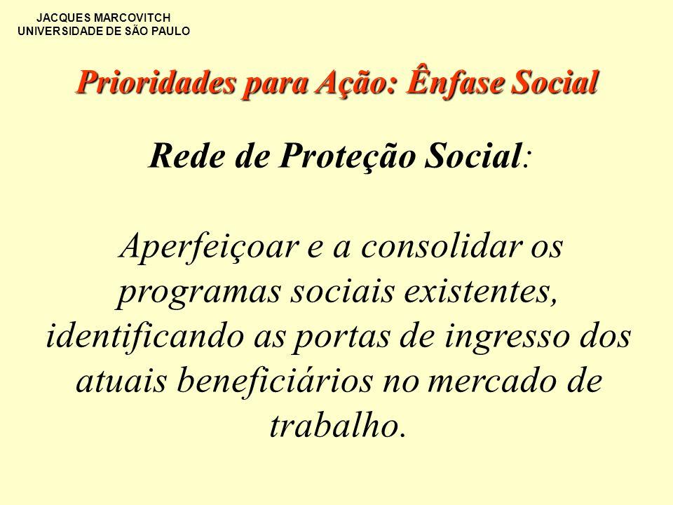 Prioridades para Ação: Ênfase Social