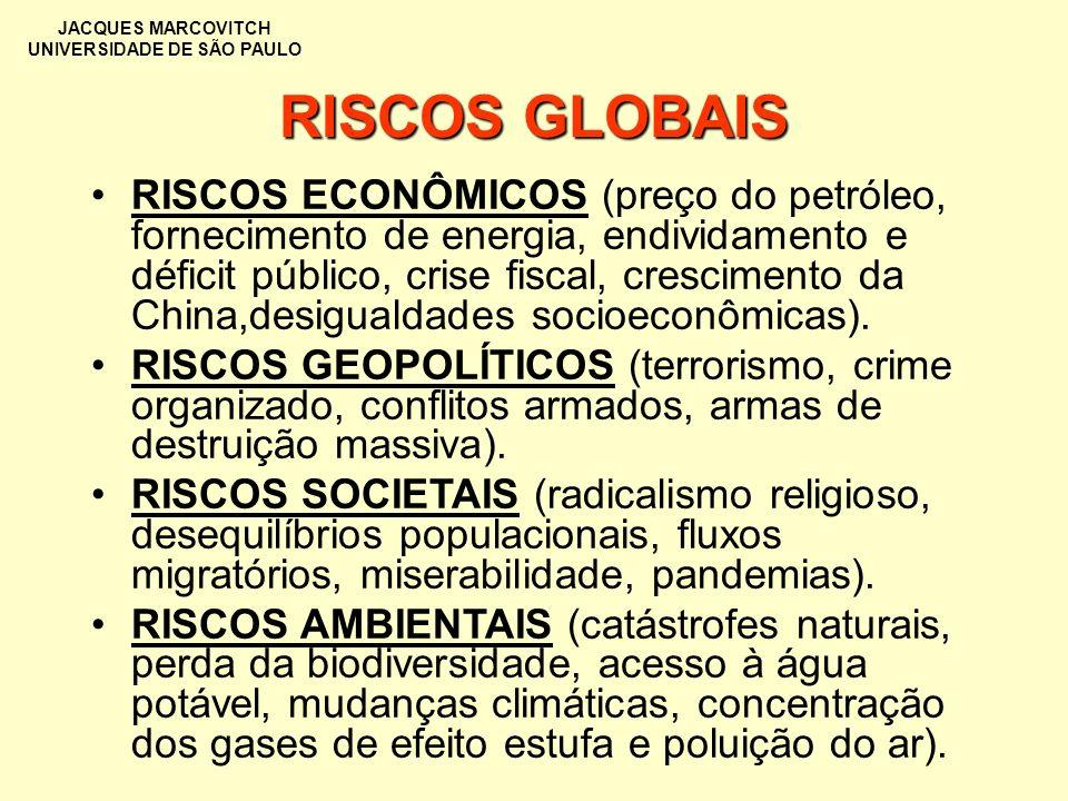 RISCOS GLOBAIS