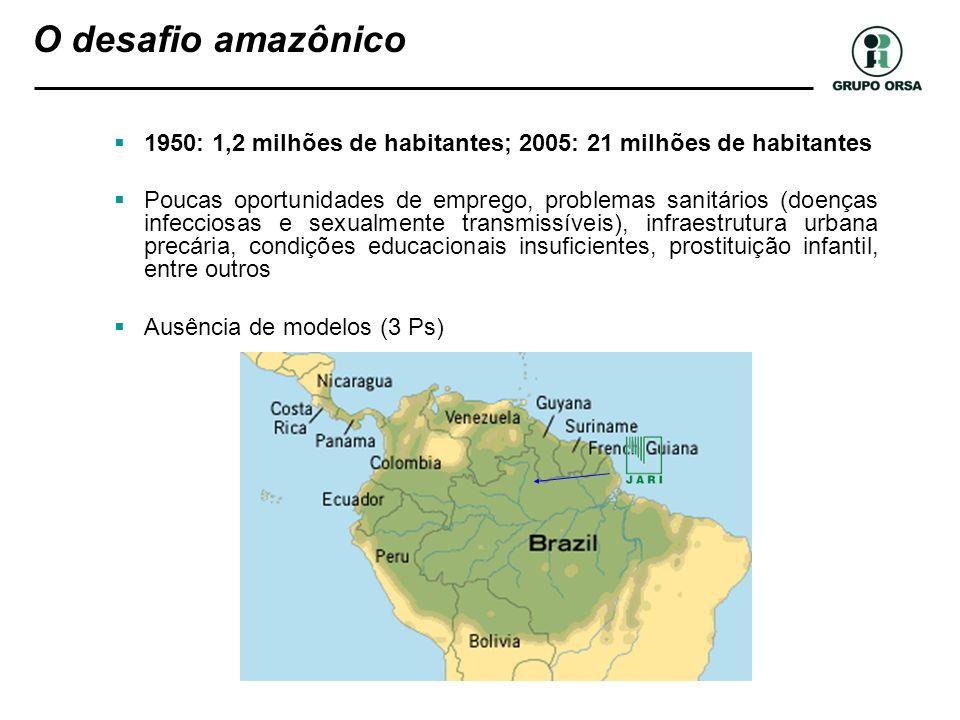 O desafio amazônico 1950: 1,2 milhões de habitantes; 2005: 21 milhões de habitantes.