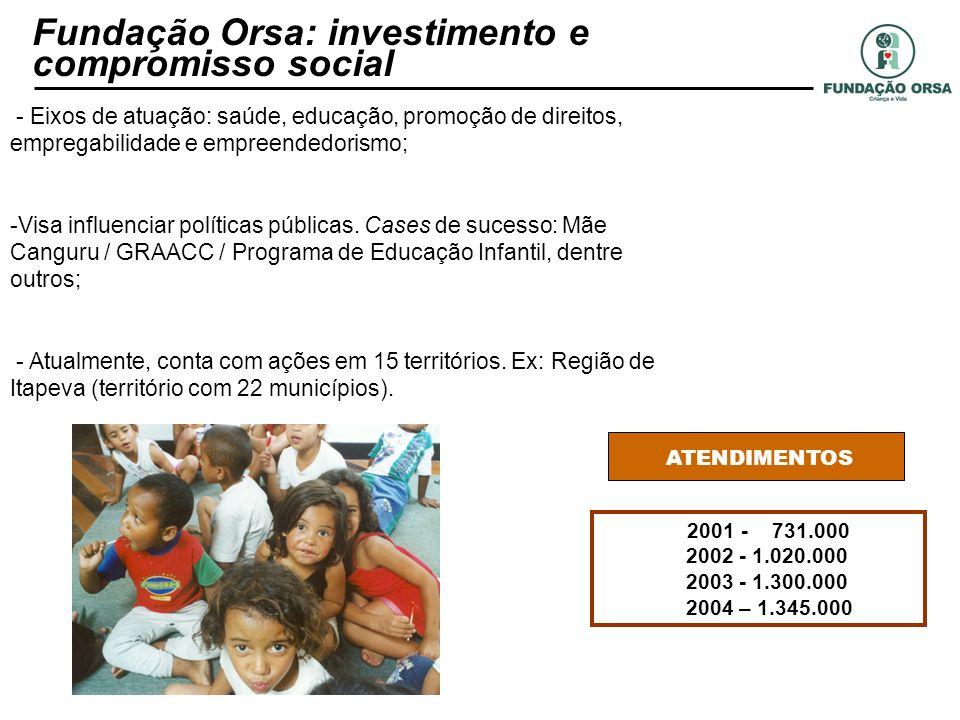 Fundação Orsa: investimento e compromisso social