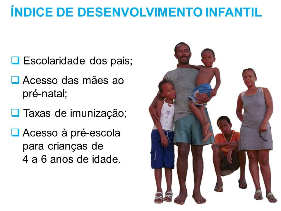 ÍNDICE DE DESENVOLVIMENTO INFANTIL