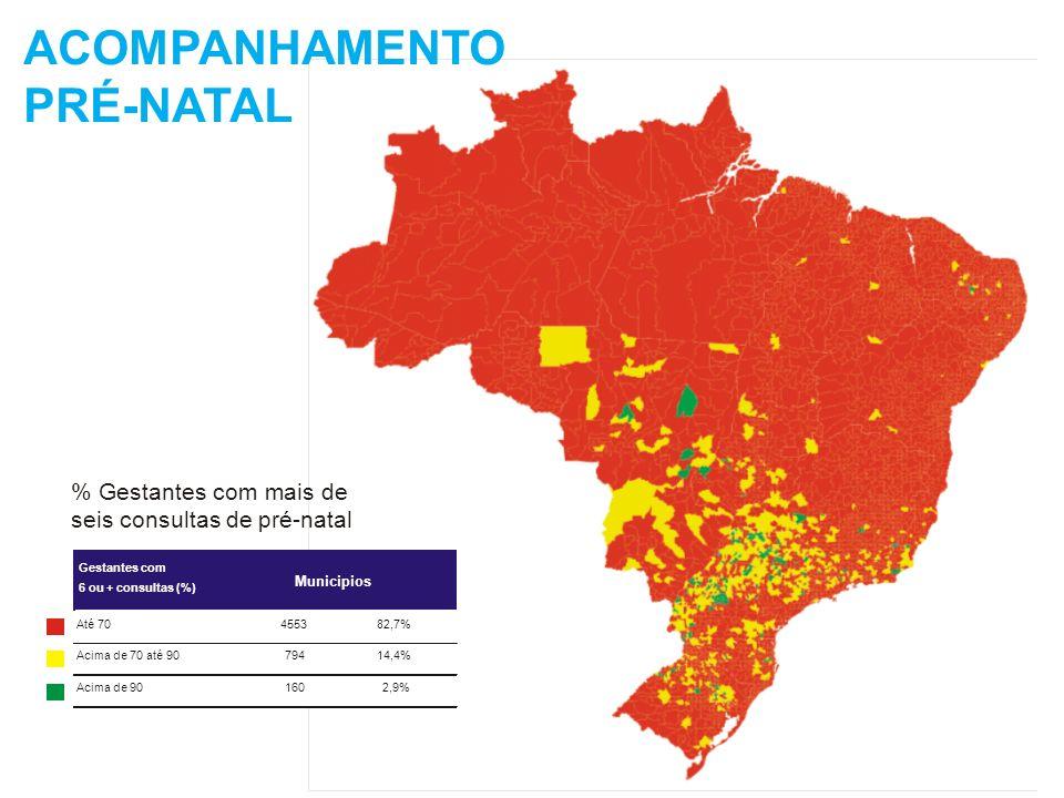 ACOMPANHAMENTO PRÉ-NATAL