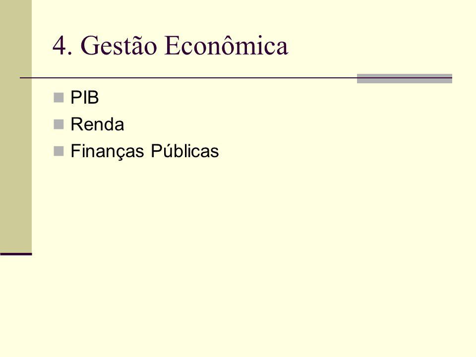 4. Gestão Econômica PIB Renda Finanças Públicas